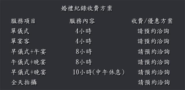 婚禮紀錄,收費方案,婚攝史東,史東影像工作室,aboutSC,Stone Cheng
